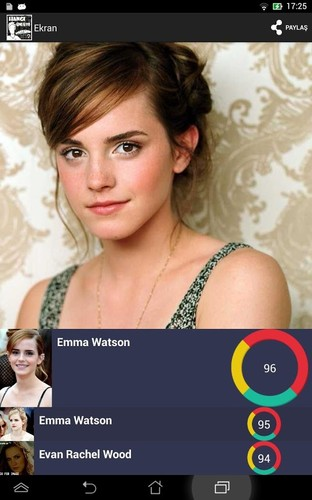 Free Celebrity Look ALike Generator cell phone app