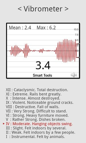 Free Vibration Meter cell phone app
