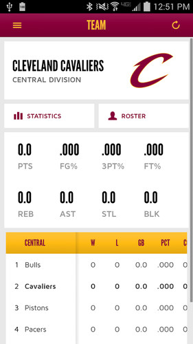 Cleveland Cavaliers screenshot 4